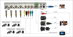 JMC UB5A0 N4 Hybrid USB3