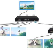 Fx4 moninäyttö yksikkö DisplayPort ulostuloilla