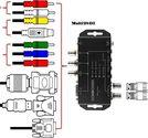 JMC Multi - SDI konvertteri, skaalava (100-521-1)