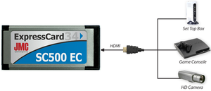 HDMI expressCard 500 capture