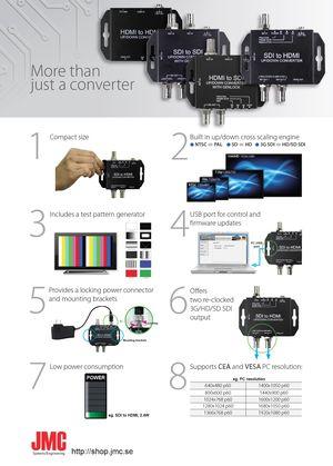 JMC SDI/HDMI till Multi scaling (100-425-1)