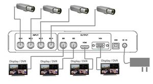 SDI Multiviewer